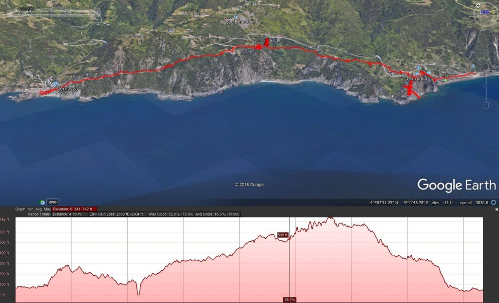 A Cinque Terre hiking map of the Corniglia to Vernassa hike - GPS data imported into Google Earth