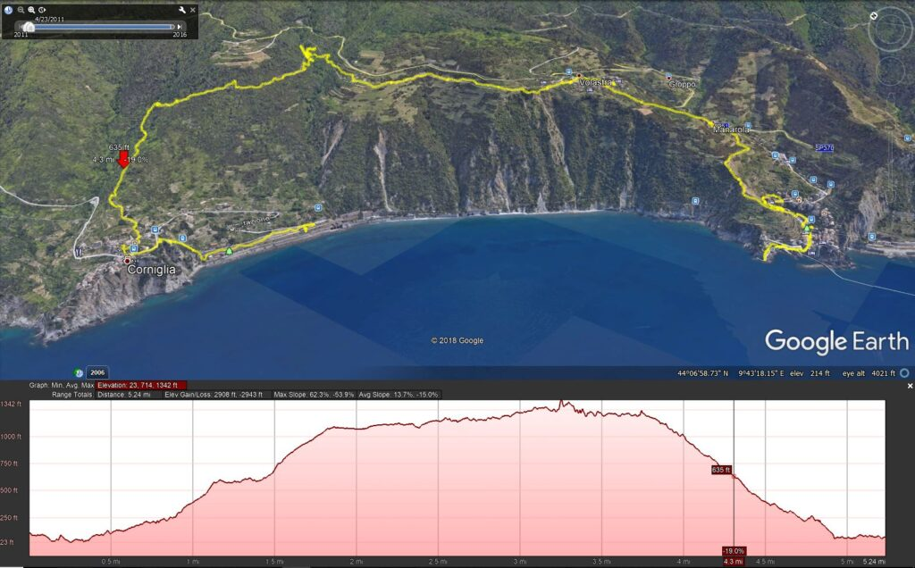 A Cinque Terre hiking map of the Manarola to Cornigila hike - GPS data imported into Google Earth