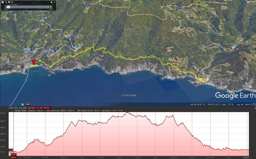 A Cinque Terre hiking map of the Monterosso to Vernazza hike - GPS data imported into Google Earth